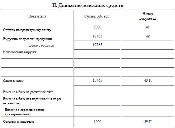 Отчет о продаже сельскохозяйственной продукции по форме СП-38. Часть 2