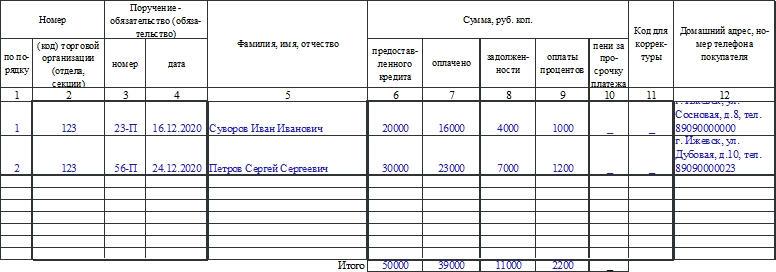 Реестр возвращенных поручений-обязательств по форме КР-6. Часть 2