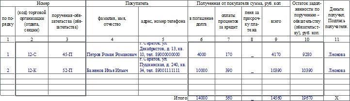 Ведомость учета поступления денег в расчетную кассу по форме КР-5. Часть 2