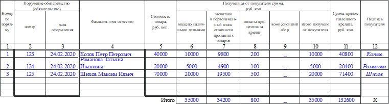 Ведомость-опись поручений-обязательств (обязательств) по форме КР-3. Часть 2