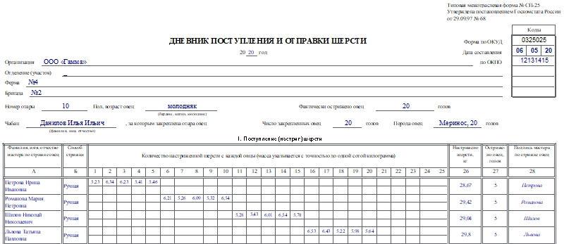 Дневник поступления и отправки шерсти по форме СП-25. Часть 1