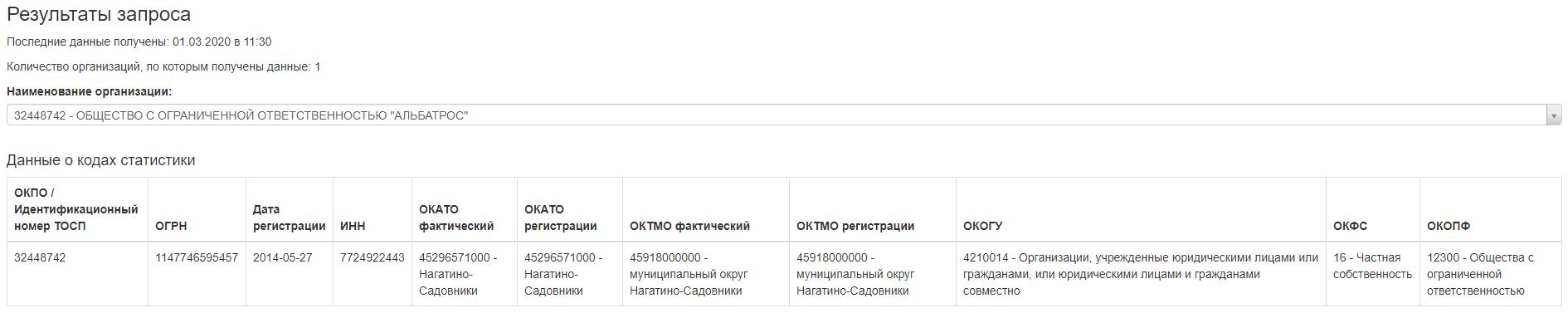 Результат данных о кодах статистики по ООО
