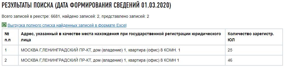 Результат проверки адреса на массовую регистрацию - адрес массовый