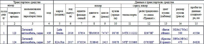 Перечень принятых на комиссию транспортных средств по форме КОМИС-1а. Часть 1