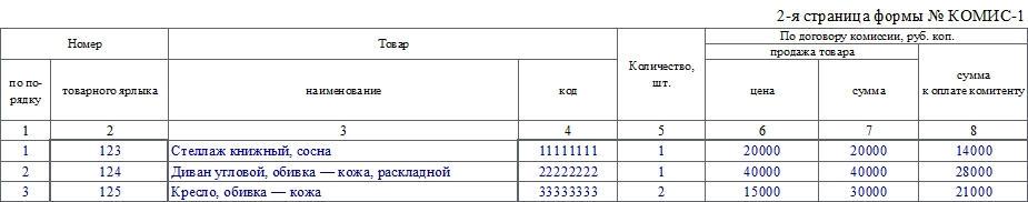 Перечень товаров, принятых на комиссию, по форме КОМИС-1. Часть 1