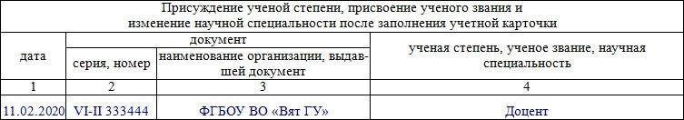 Учетная карточка научного, научно-педагогического работника по форме Т-4. Часть 2