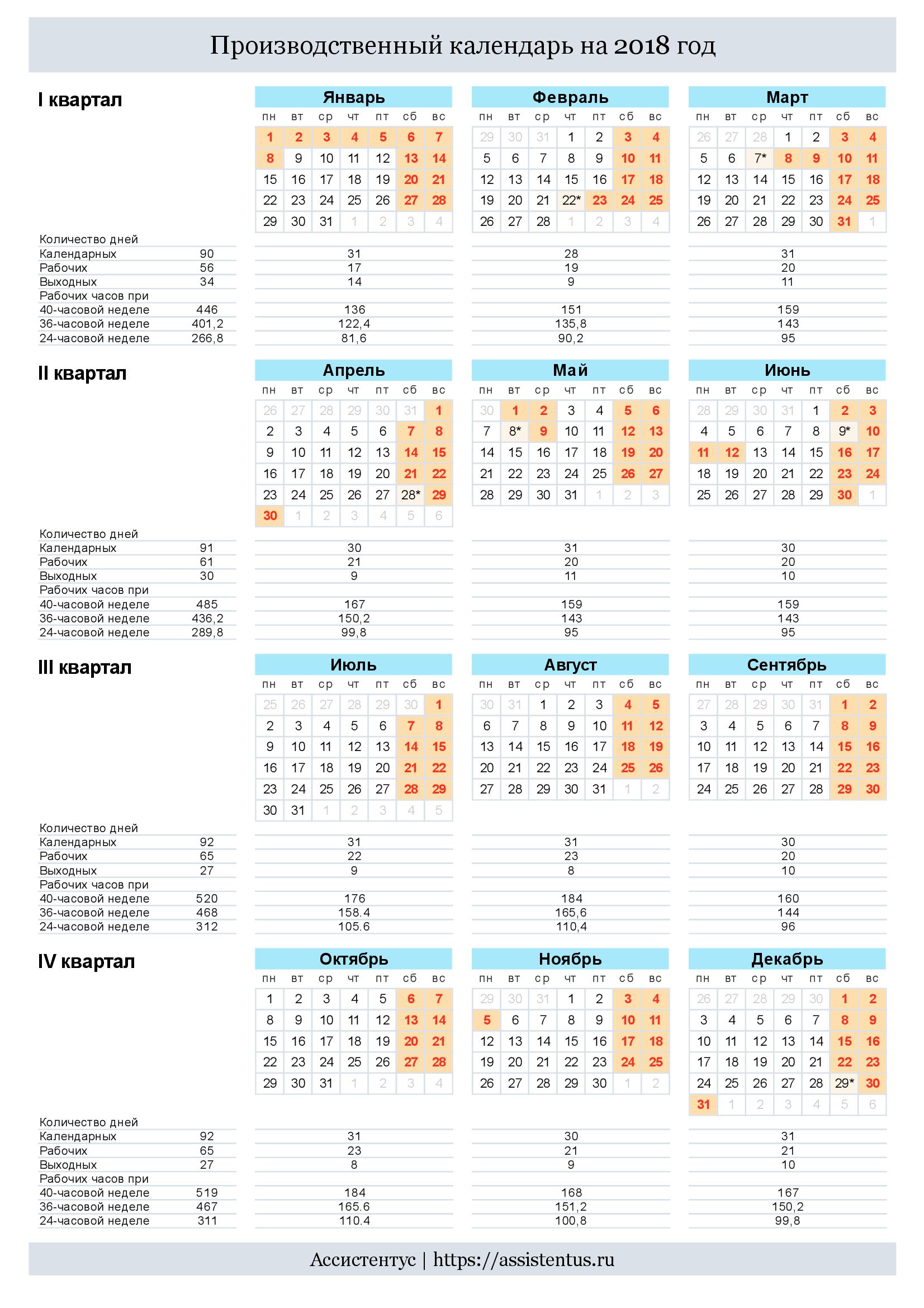 Производственный календарь на 2018 год в Татарстане с праздниками