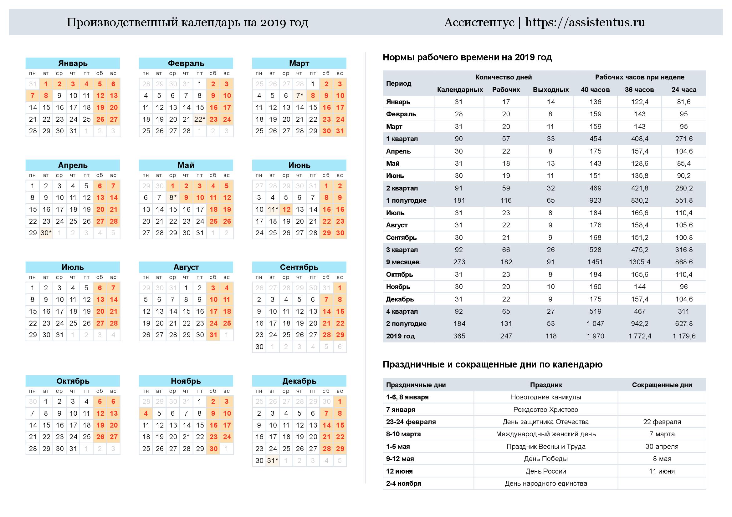 Производственный календарь на 2019 год с праздниками и выходными, утвержденный правительством