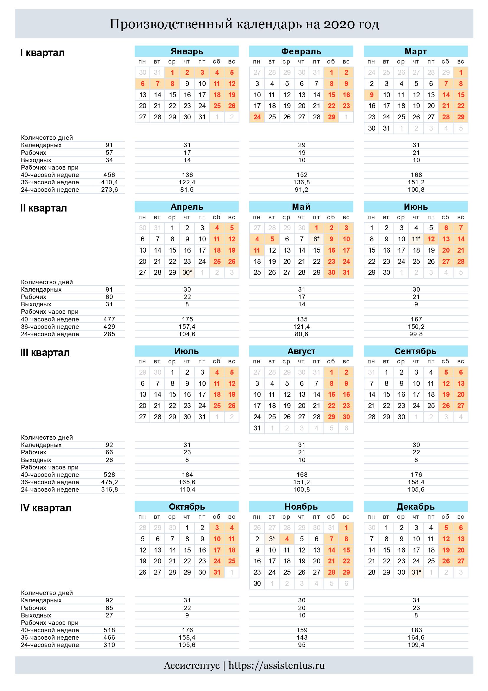 Календарь главного бухгалтера на 2020 год