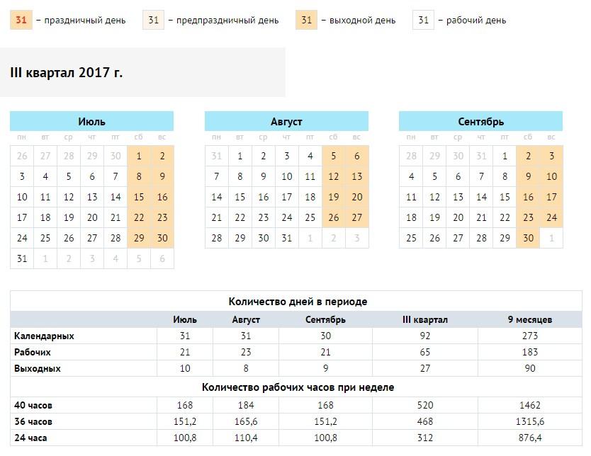 Календарь 2017 музыкальный