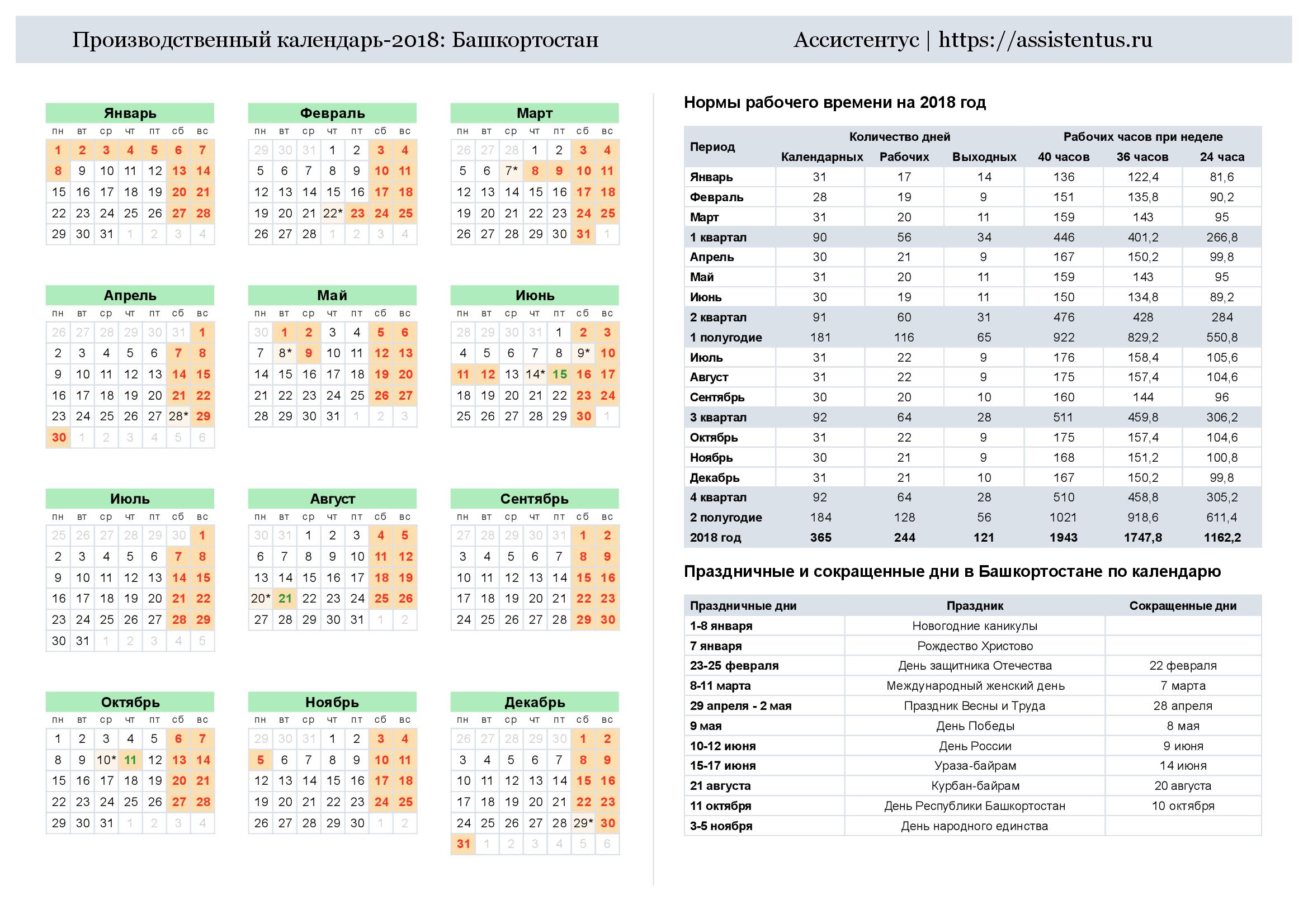 Производственный календарь 2018, Башкортостан