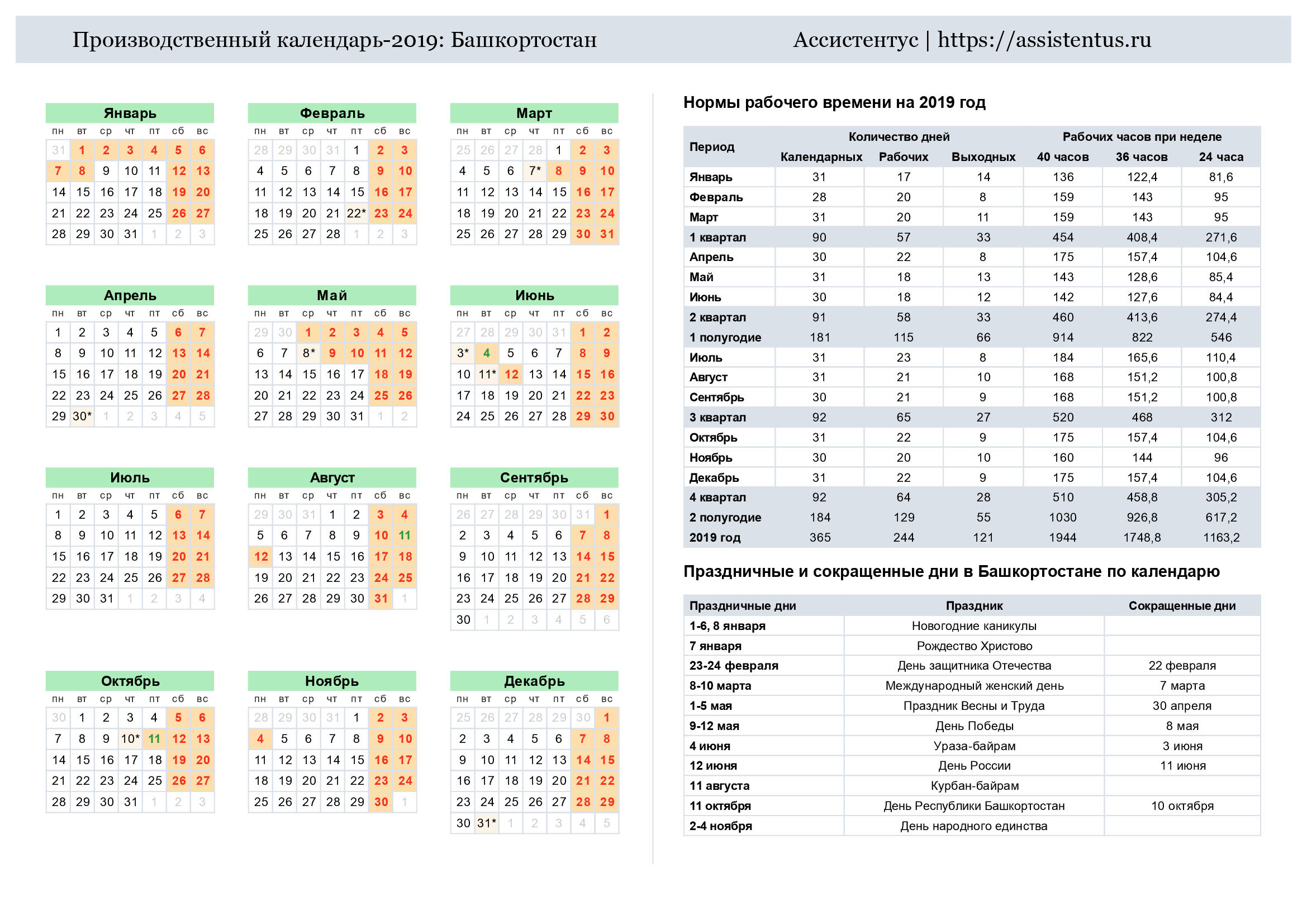 Производственный календарь 2019, Башкортостан