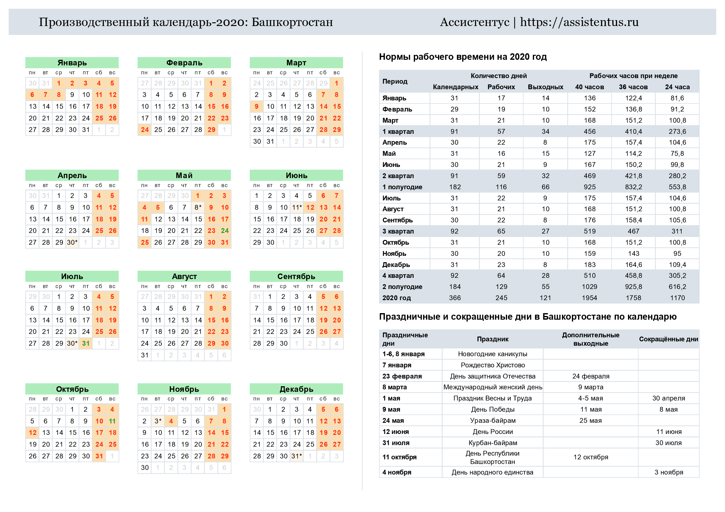 Производственный календарь 2020, Башкортостан