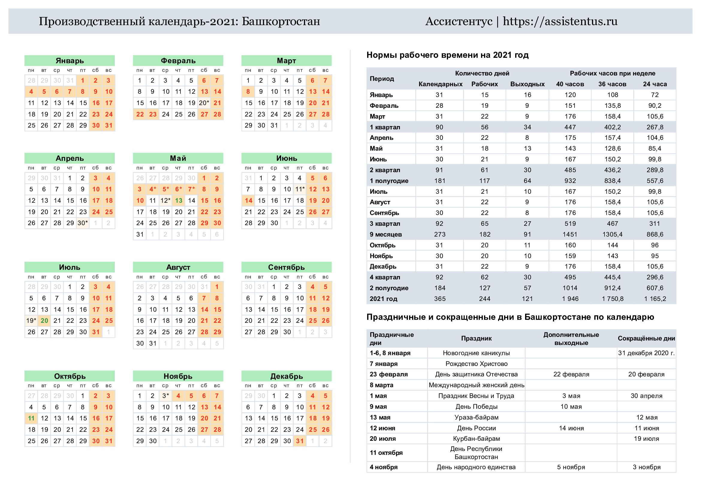 Производственный календарь 2021, Башкортостан