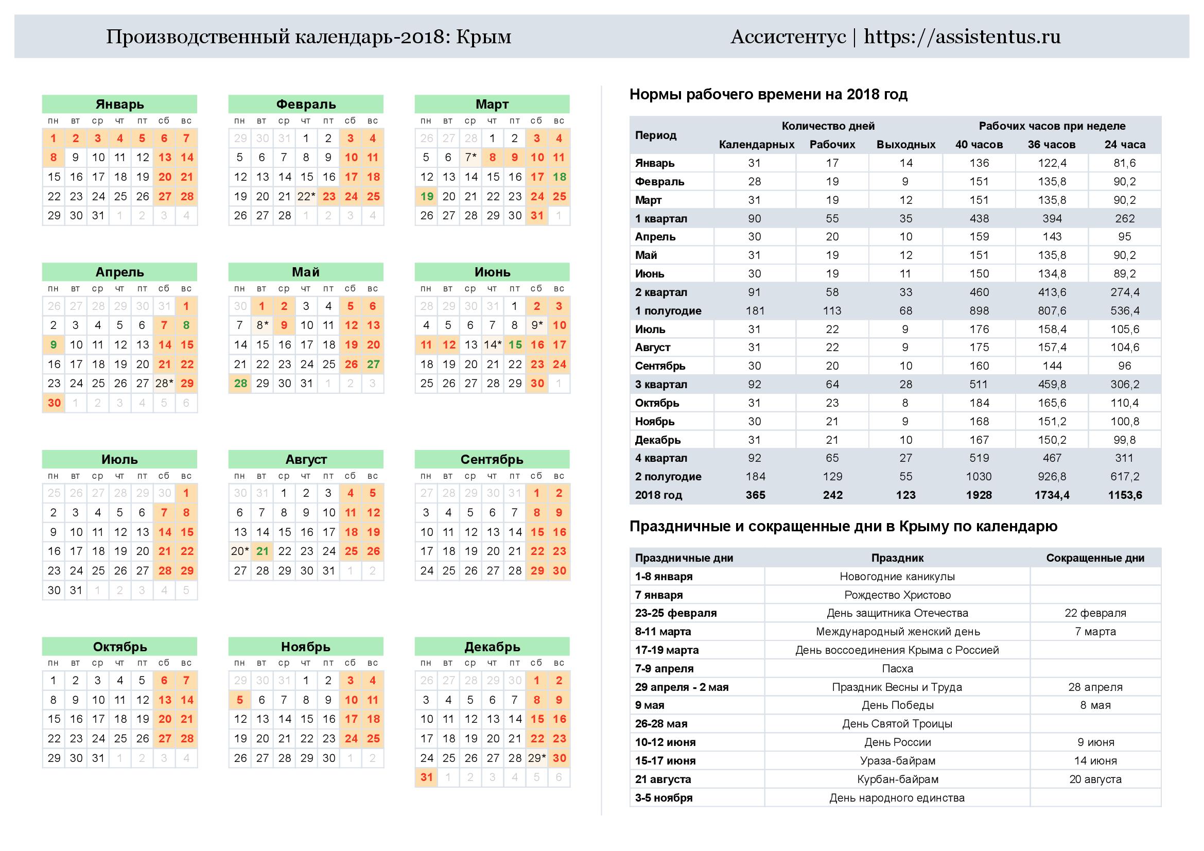 Производственный календарь 2018, Крым