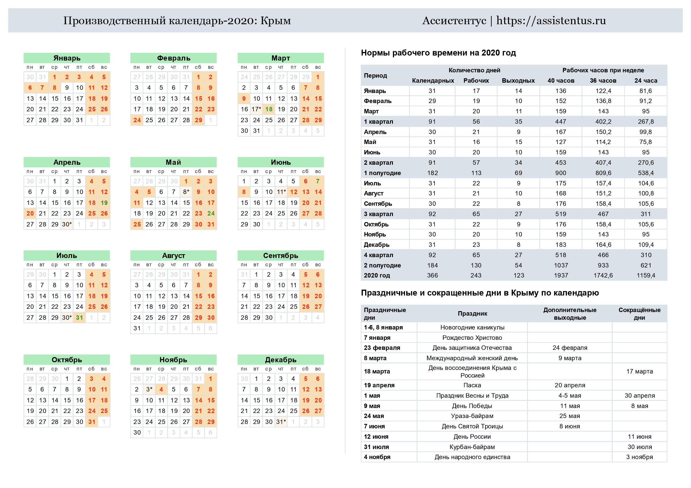 Производственный календарь 2020, Крым