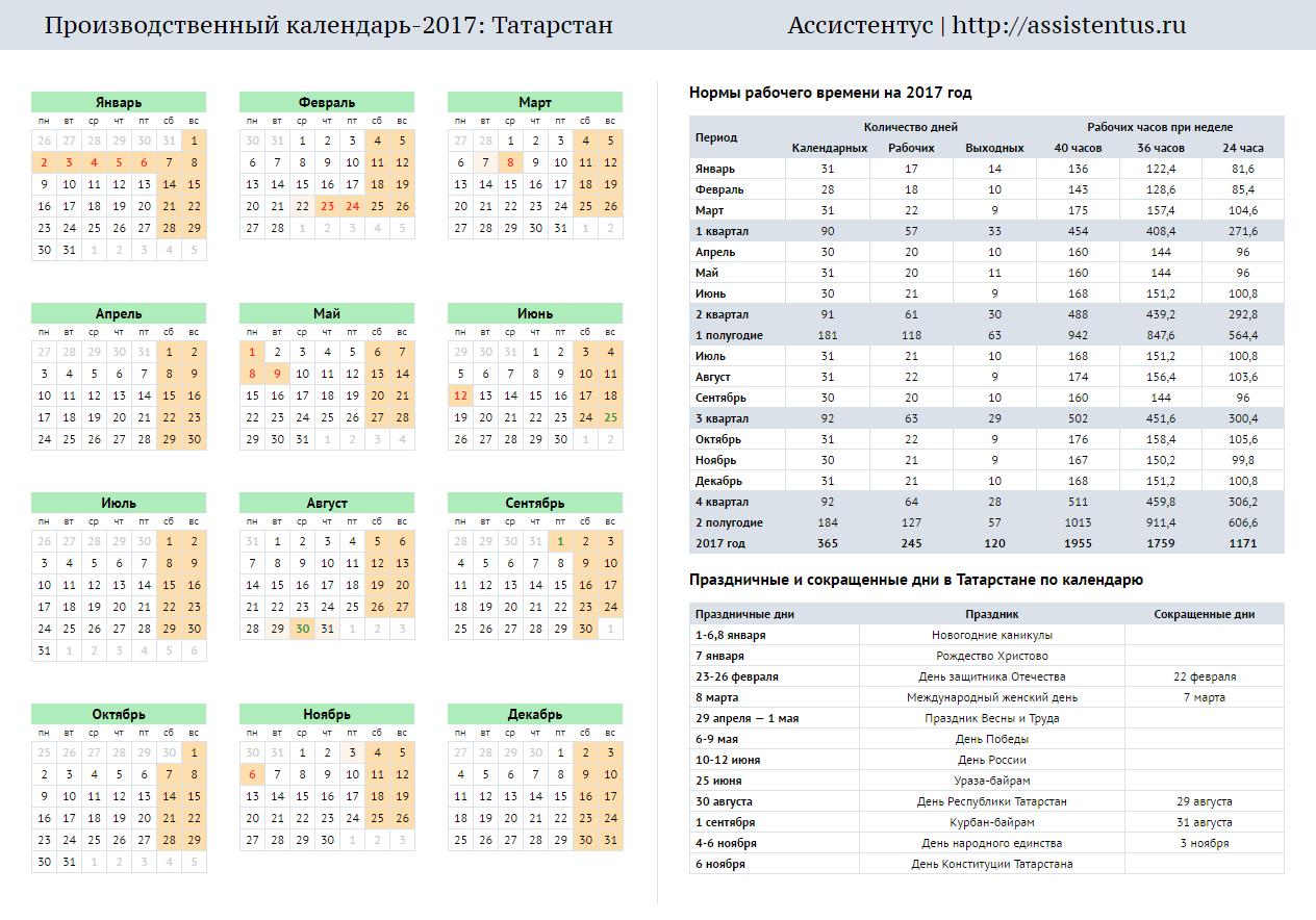 Производственный календарь 2017. Татарстан