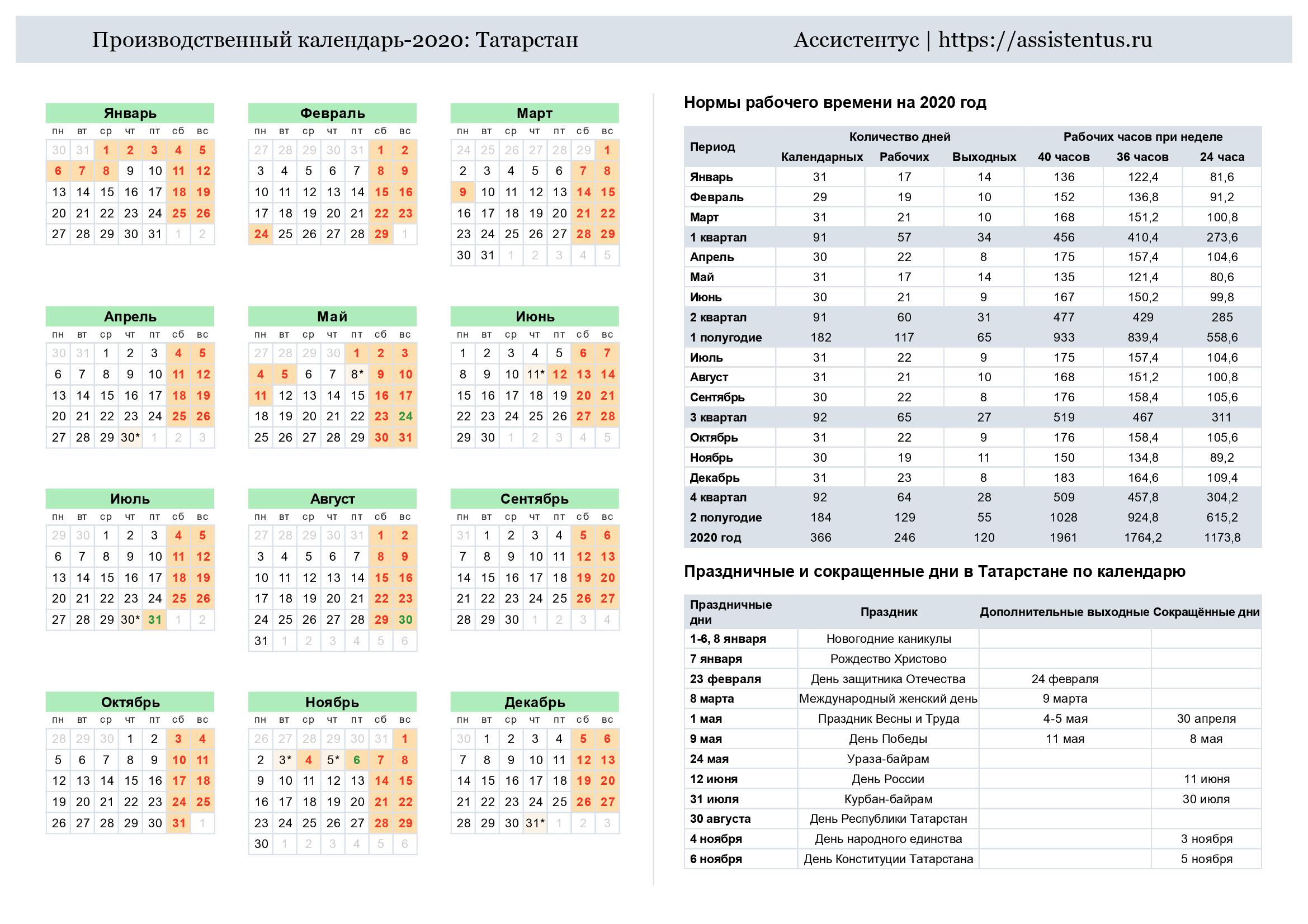 Производственный календарь 2020, Татарстан