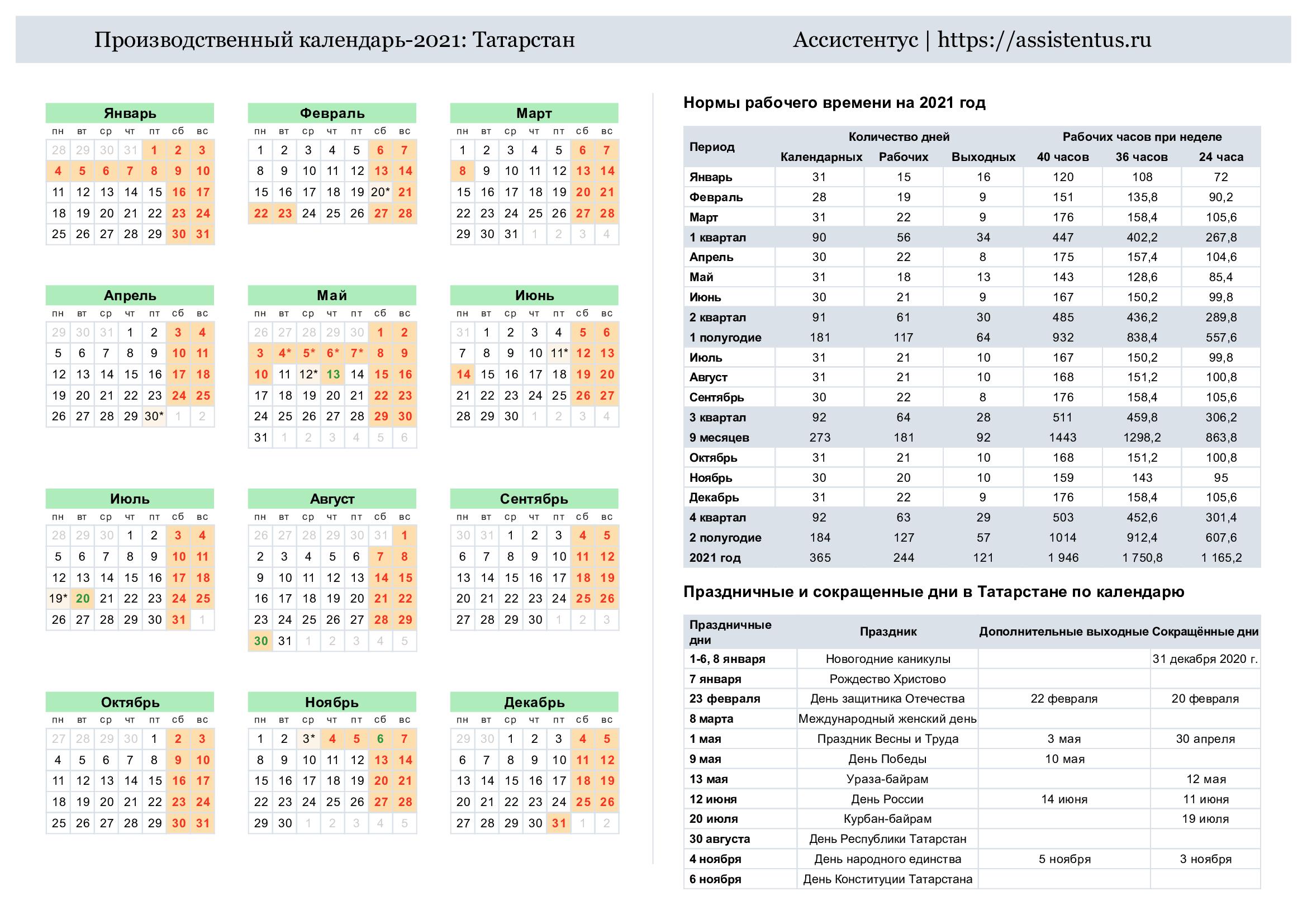Производственный календарь 2021, Татарстан