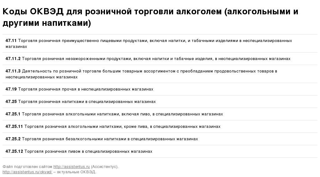 Коды ОКВЭД для розничной торговли алкоголем pdfСкачать коды ОКВЭД для розничной торговли алкоголем в jpg