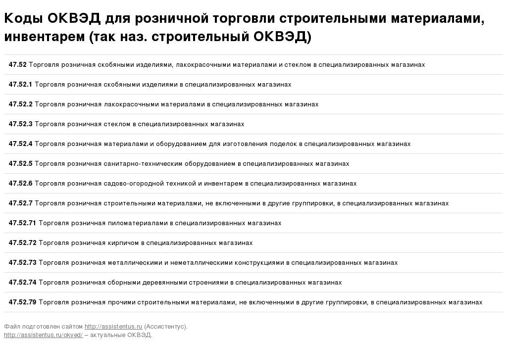Продажа бетона оквэд купить бетон в ленинском районе московской области