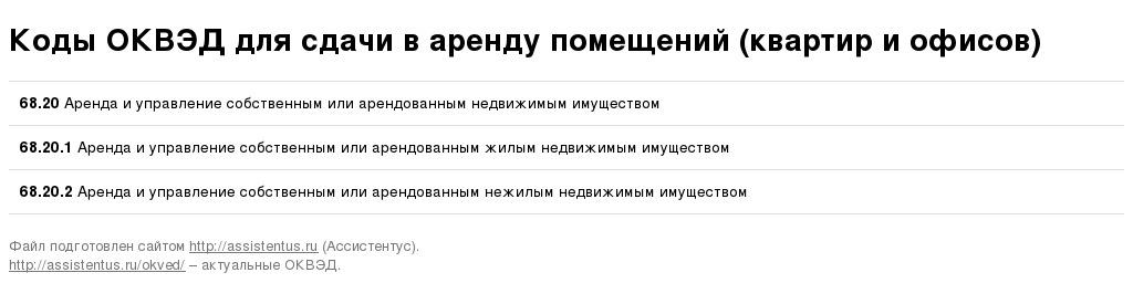 Аренда коммерческой недвижимости оквэд Аренда офиса 10кв Сибирский проезд