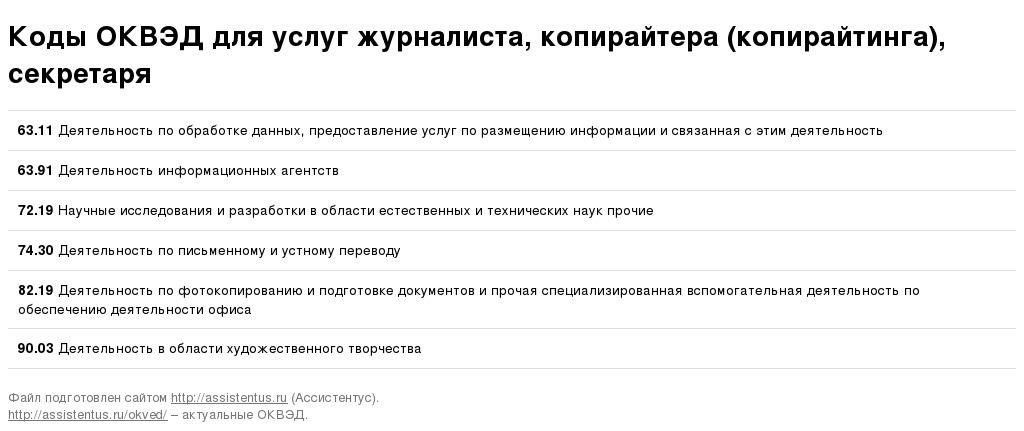 Регистрация ип коды оквэд реклама товара реклама в интернете ульяновск